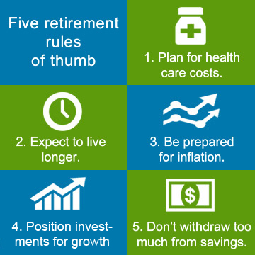 Five rules of thumb to help protect your savings and income—now and in the future